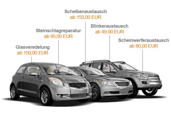 Speedy Autoglas Angebot Leistungen